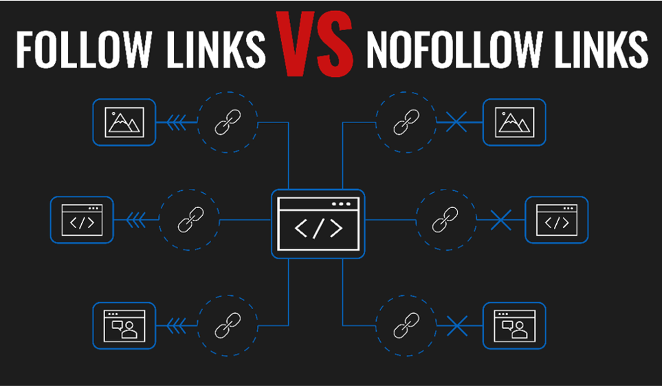 The difference between follow links and nofollow links and their effect on SEO